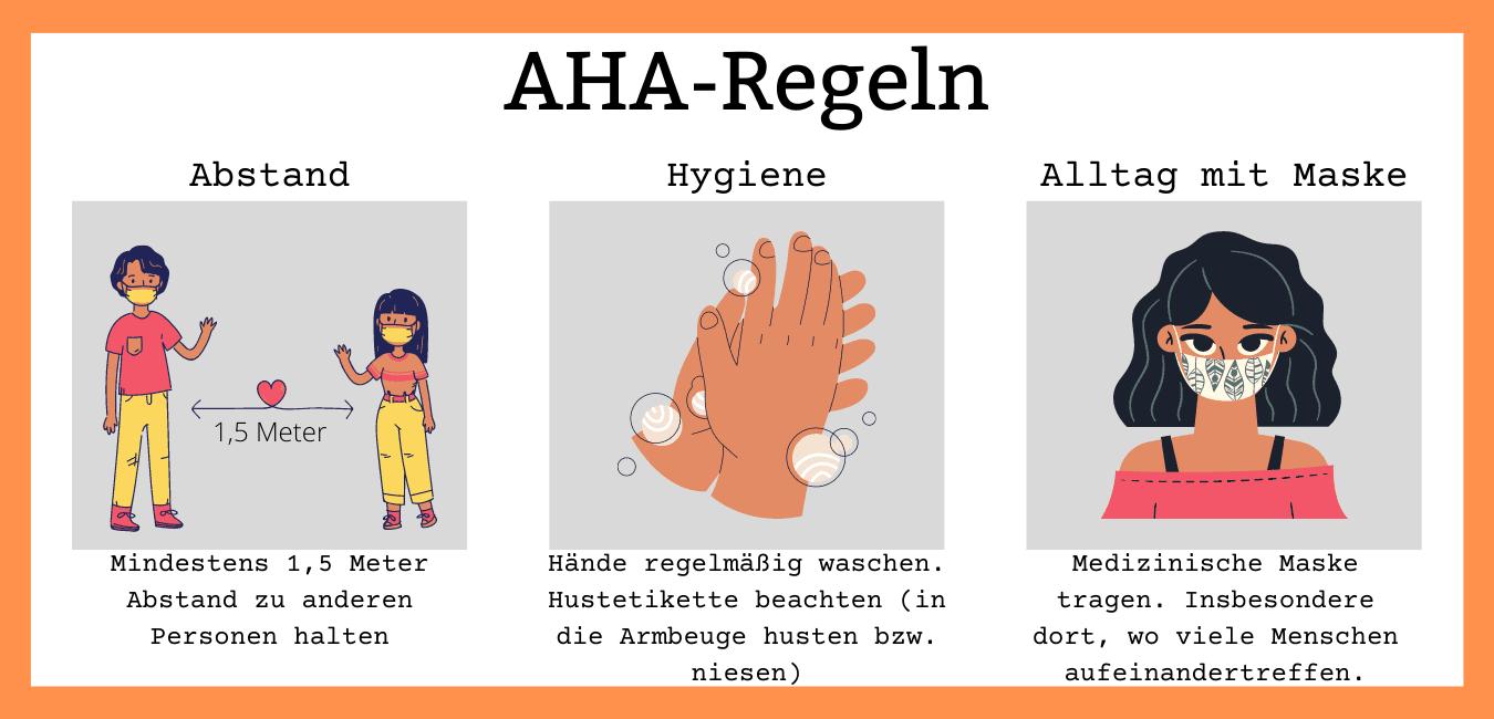 Corona AHA-Regeln
